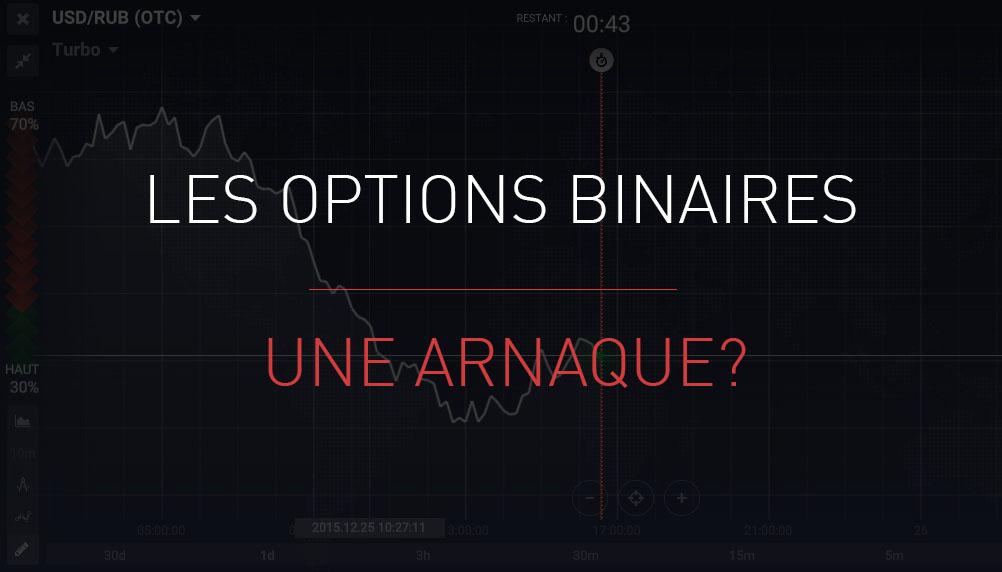 Arnaques Options Binaires Logo